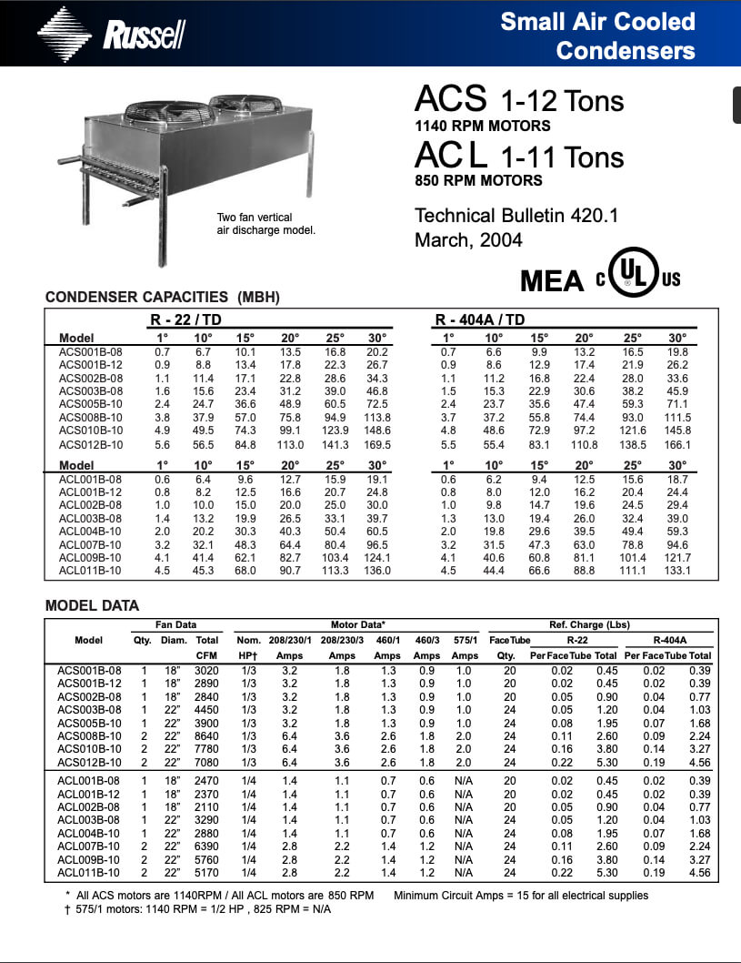 ACS-ACL Small Air Cooled Condensers 2004