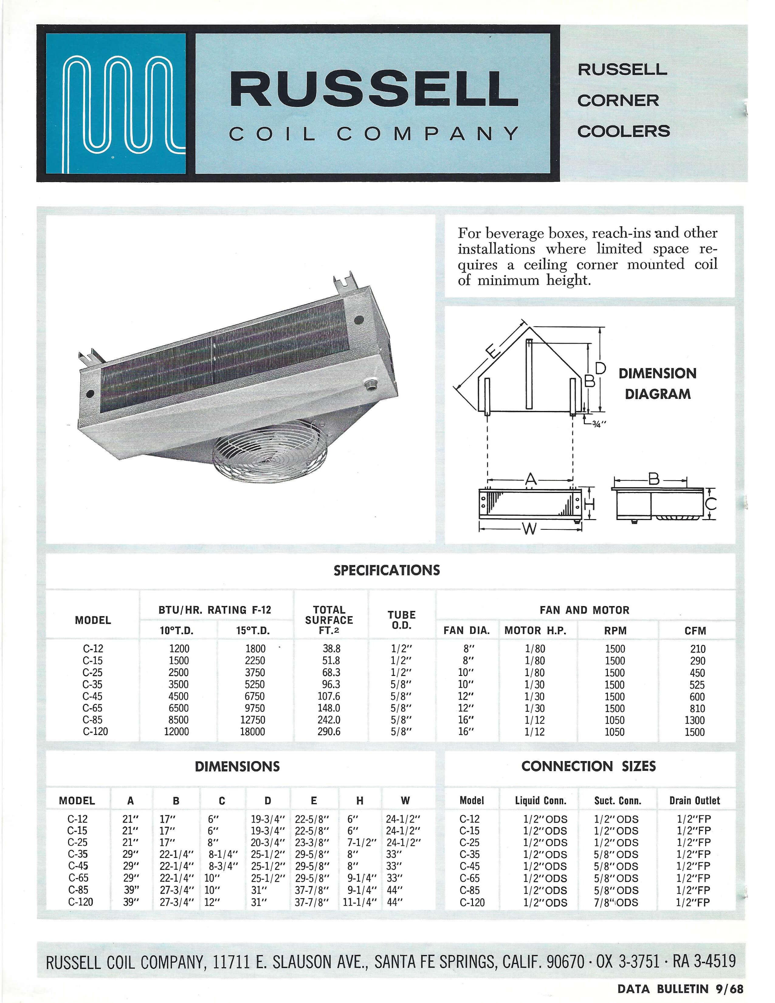 Corner Unit Coolers 1968