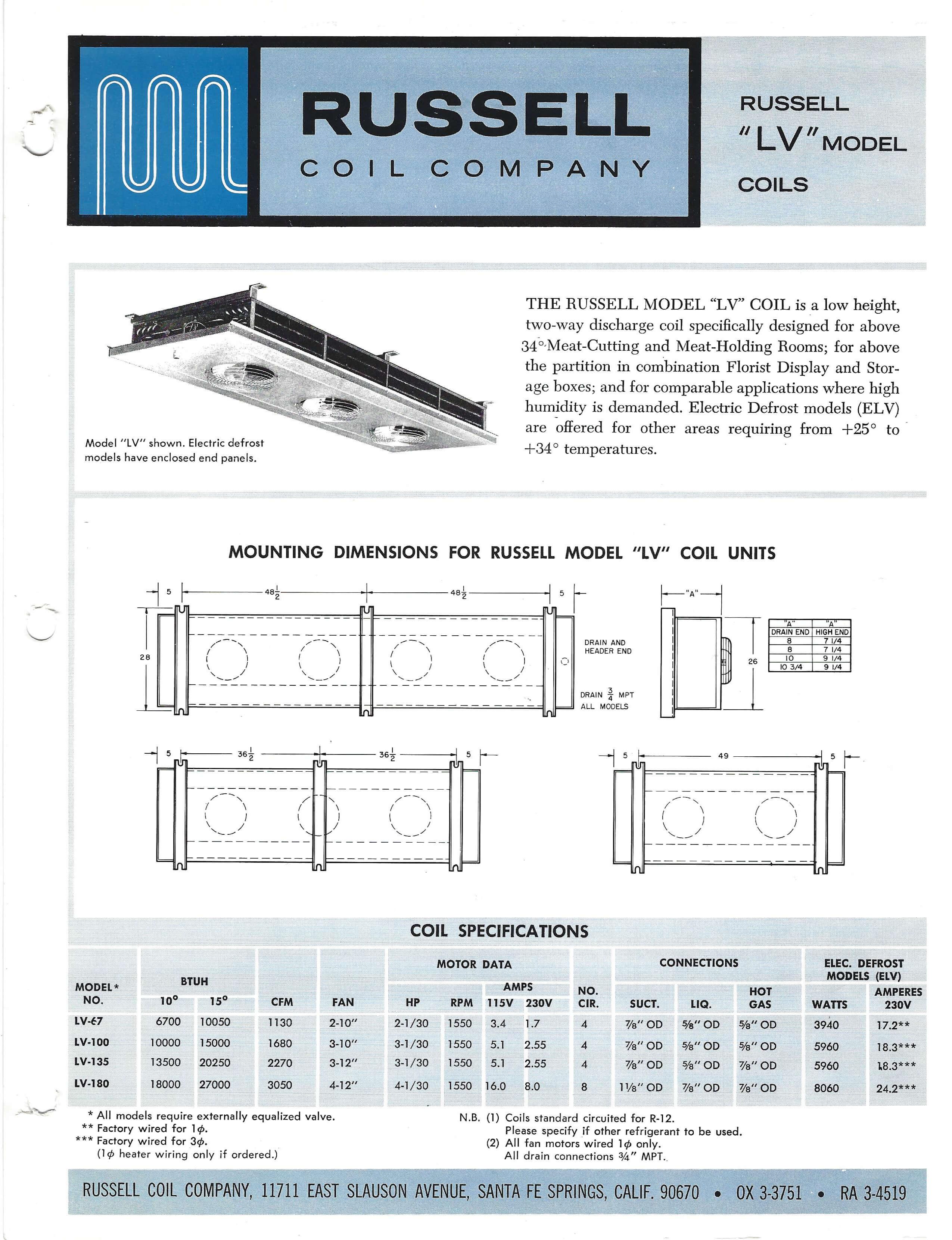 LV Model Coils 1968