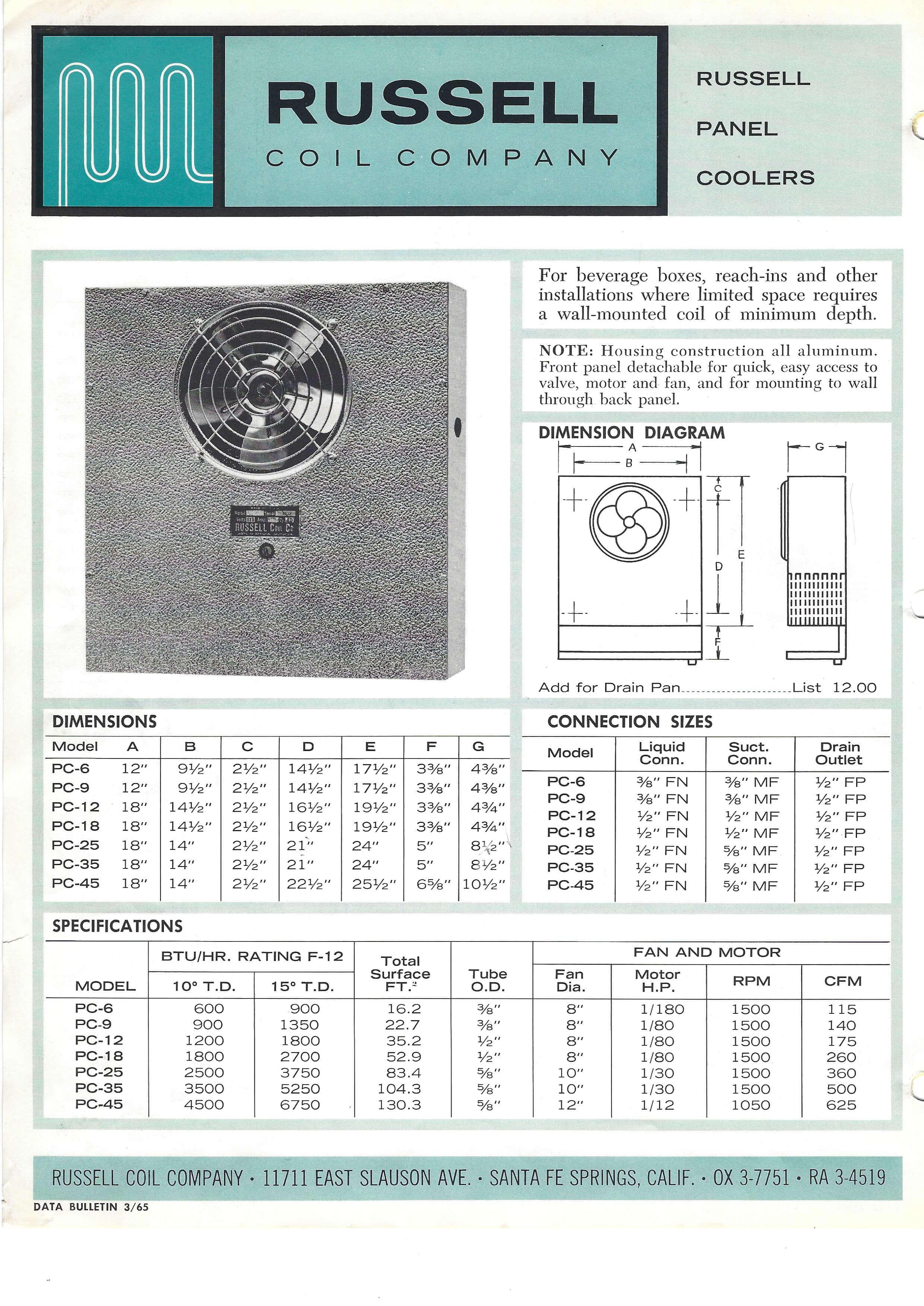 Panel Cooler 1965