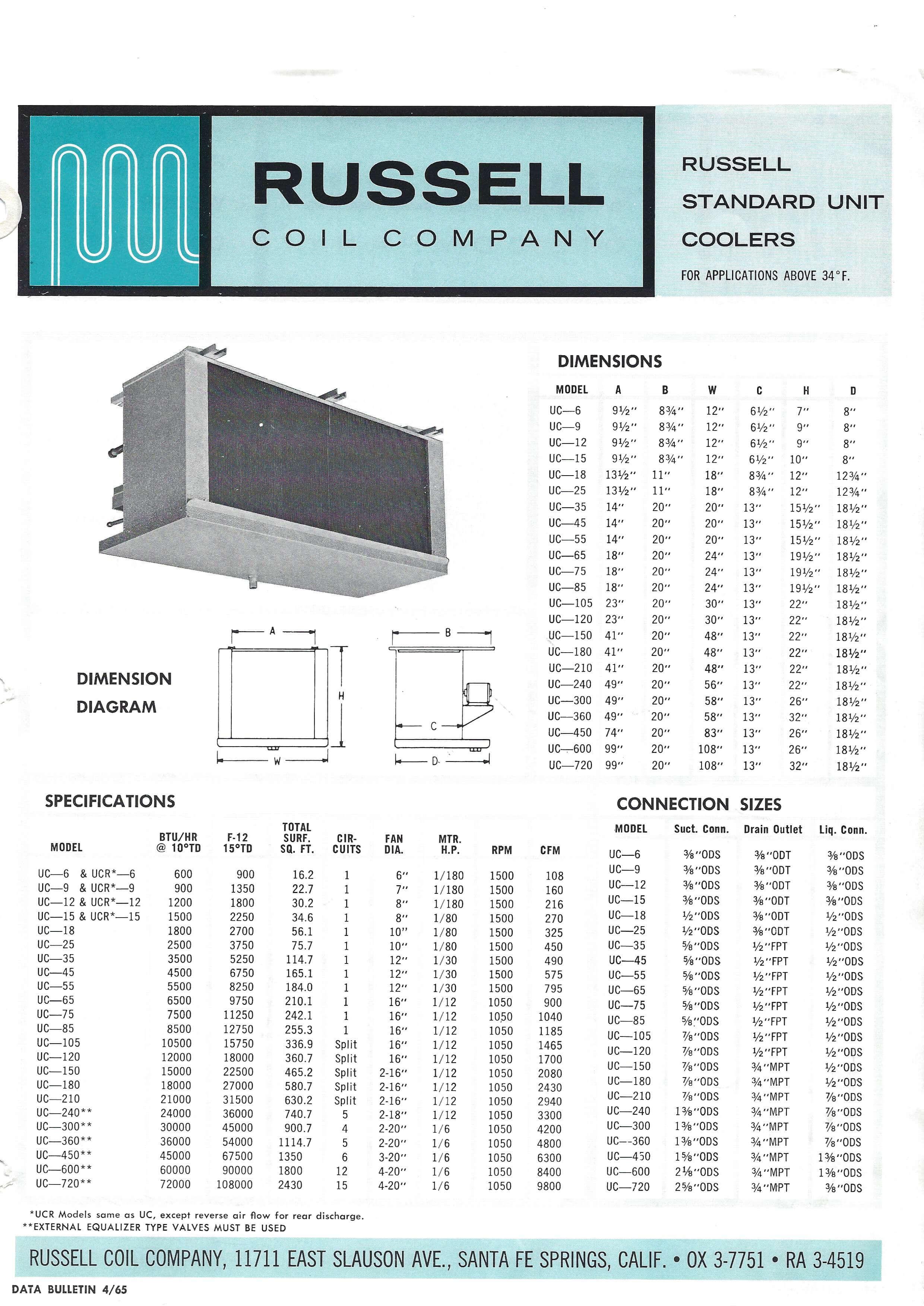 Standard Cooler 1965